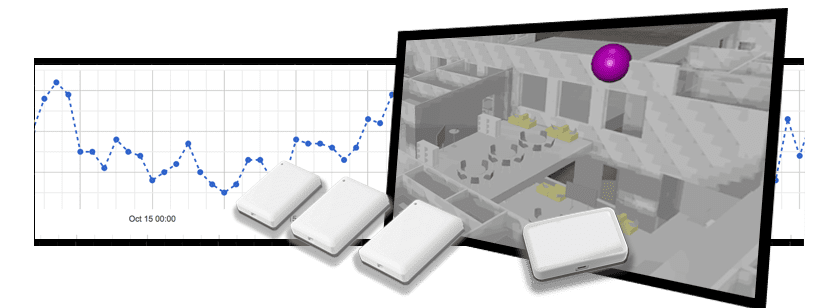 FeelPlace Smart Business Solutions to monitor your building data from a 3D -model